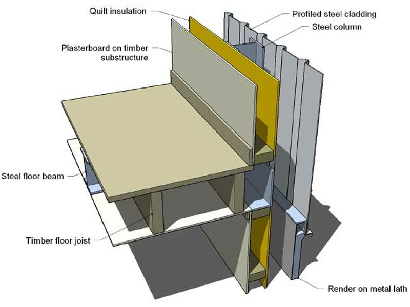 BISF (steel-framed house) insulation